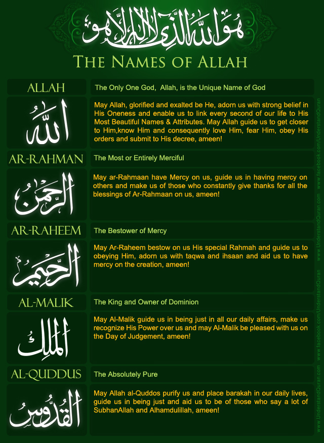 answers to yesterdays names of allah review quiz