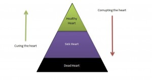 triangleheart