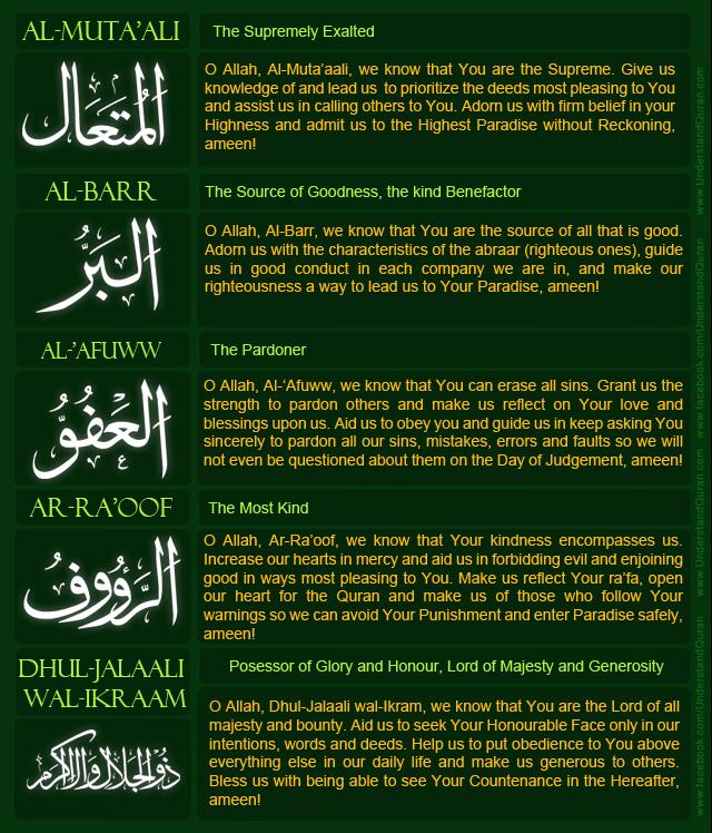 understand-quran-asma-ul-husna-quiz-6-answers