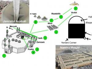 understand-quran-lesson-1-hajj-Slide1