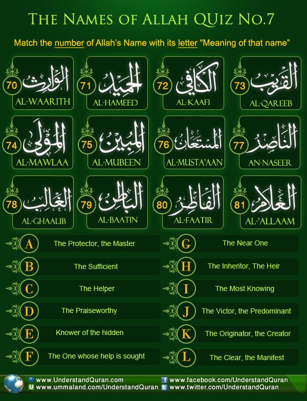 understand-quran-Quiz_7_Name 70-81page1