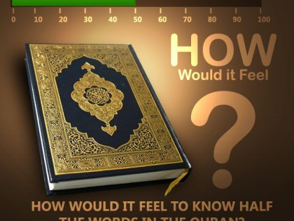 IMPORTANCE OF CONNECTION WITH QUR'AN!